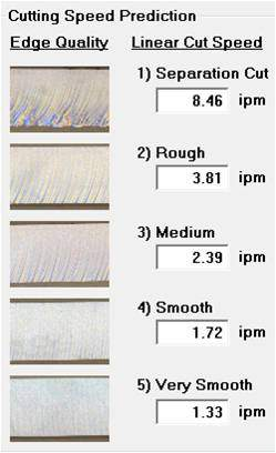 Feedrate edge qualities in waterjet cutting