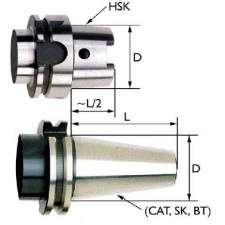 HSK toolholder vs. CAT toolholder