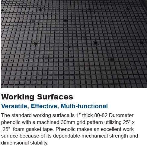 working surfaces