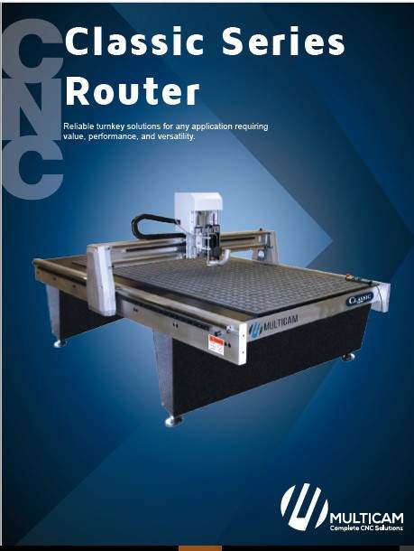 Classic Series Router